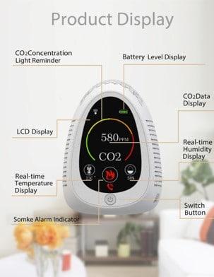 Monitor CO2 Combo con detector de humo y conectividad Wifi